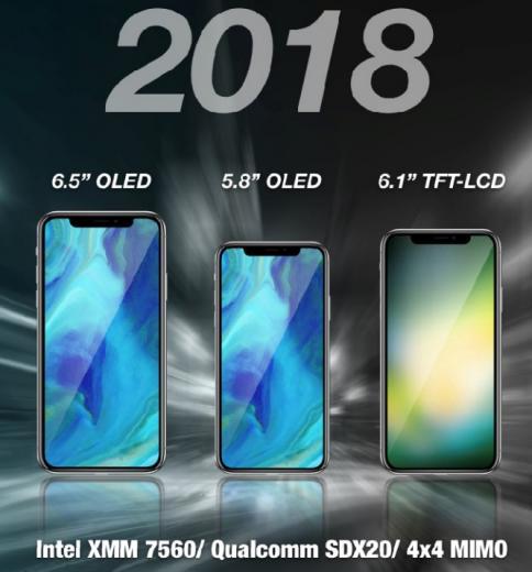Apple выпустит бюджетный 6,1-дюймовый iPhone в2018-м